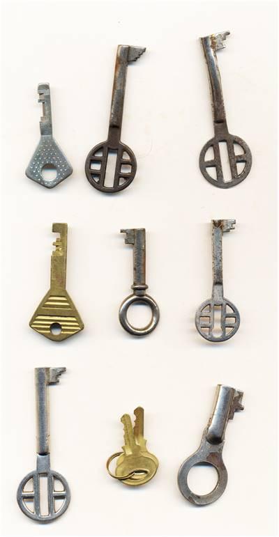 History of Keys and Locks